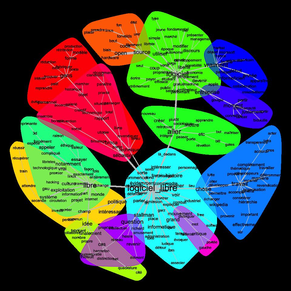 Broca-graph_similitude